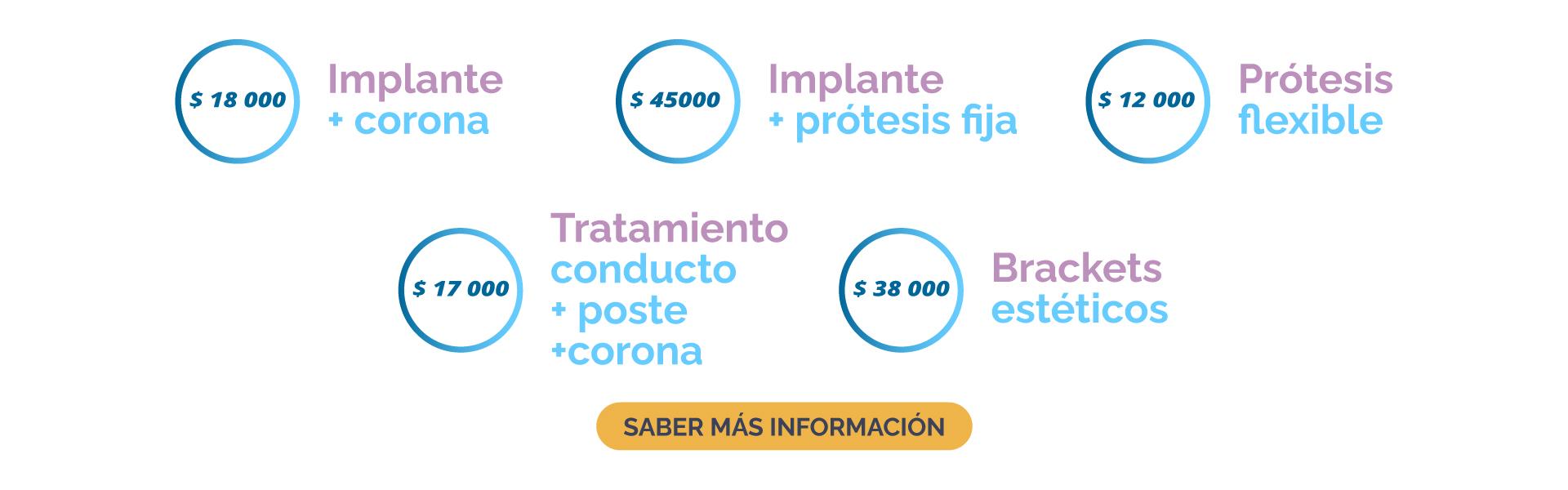 promociones-implantes dentales